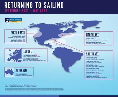 Regreso a la navegación: septiembre de 2021 - mayo de 2022 (PRNewsfoto/Royal Caribbean International)